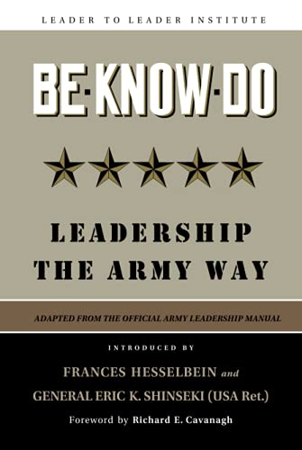 an analysis of the army leadership philosophy of be know do Successful leaders know their personal leadership philosophy (plp) and communicate it by living it passionately every day in all they say and do they have taken the time to determine who they are, their values and priorities.