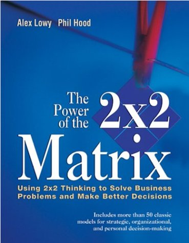 9780787972929: The Power of the 2x2 Matrix: Using 2x2 Thinking to Solve Business Problems and Make Better Decisions (Jossey Bass Business & Management Series)