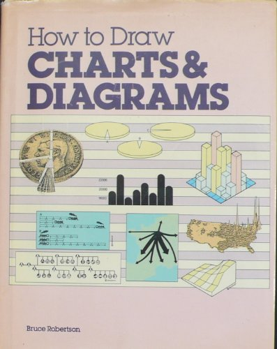 9780788163531: How to Draw Charts & Diagrams