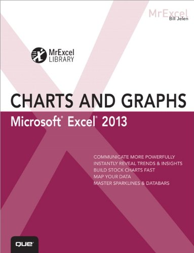 9780789748621: Excel 2013 Charts and Graphs (MrExcel Library)