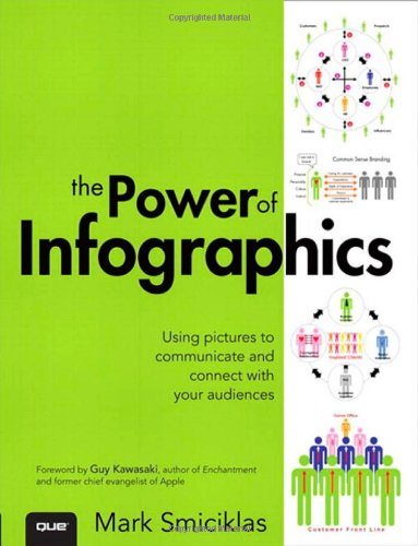 9780789749499: The Power of Infographics: Using Pictures to Communicate and Connect with Your Audiences