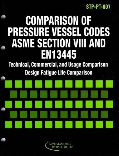 9780791830932: Comparison of Pressure Vessel Codes ASME Section VIII and EN13445: Technical, Commercial, and Usage Comparison Design Fatigue Life Comparison