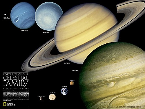 9780792280972: The Solar System: Ng.psp620021