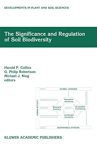 The Significance and Regulation of Soil Biodiversity: Proceedings of the International Symposium on...