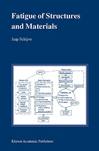 9780792370147: Fatigue of Structures and Materials