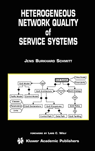 Heterogeneous Network Quality of Service Systems: Jens Burkhard Schmitt