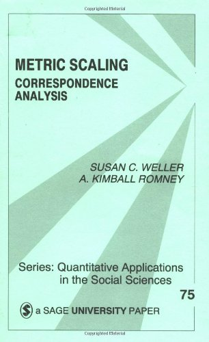 9780803937505: WELLER: METRIC SCALING: CORRESPONDENCE ANALYSIS (P): Correspondence Analysis: 75 (Quantitative Applications in the Social Sciences)