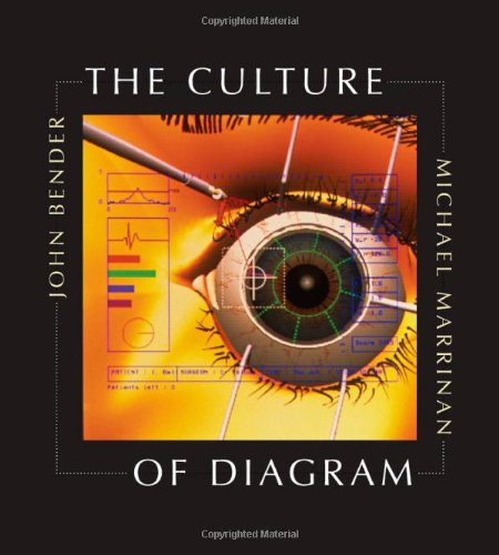 9780804745048: The Culture of Diagram