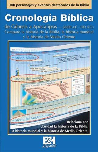 Cronologia Biblica/Bible Time Line: De Genesis a Apocalipsis-(2200 A.c.-100d.c.), Compare La ...