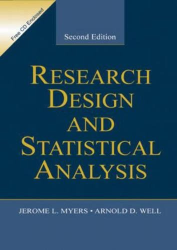 9780805840377: Research Design & Statistical Analysis