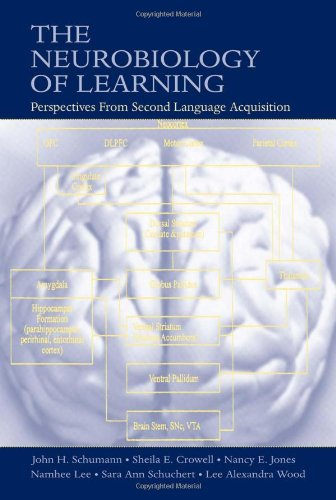 9780805847178: The Neurobiology of Learning: Perspectives From Second Language Acquisition