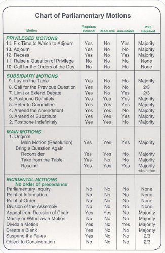 9780809399284: Simplified Chart of Parliamentary Motions