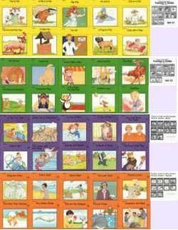 9780813609478: PHONICS PRACTICE READERS SERIES A SKILL STATION