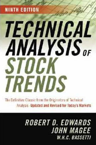 Technical Analysis of Stock Trends: John Magee, W.H.C.