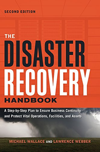 9780814437841: The Disaster Recovery Handbook: A Step-By-Step Plan to Ensure Business Continuity and Protect Vital Operations, Facilities, and Assets