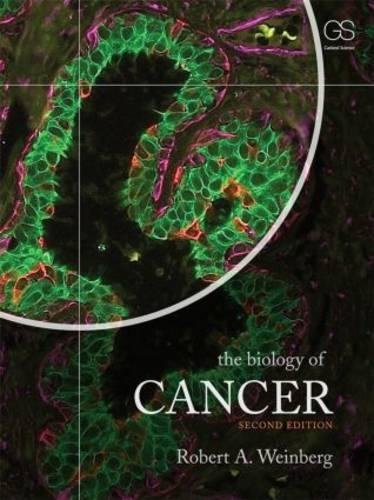 9780815342205: The Biology of Cancer