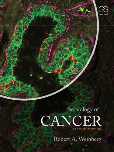 9780815345299: The Biology of Cancer