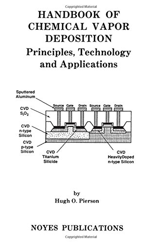 9780815513001: Handbook of Chemical Vapor Deposition: Principles, Technology and Applications (CVD : PRINCIPLES, TECHNOLOGY, AND APPLICATIONS)