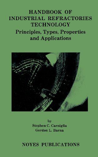 9780815513049: Handbook of Industrial Refractories Technology: Principles, Types, Properties and Applications (Materials science and process technology series)
