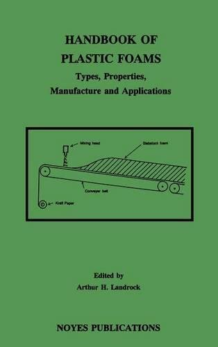 9780815513575: Handbook of Plastic Foams: Types, Properties, Manufacture and Applications