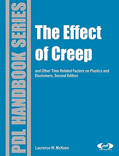 9780815515852: The Effect of Creep and Other Time Related Factors on Plastics and Elastomers, Second Edition (Plastics Design Library)
