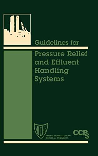 9780816904761: Guidelines Pressure Relief Eff