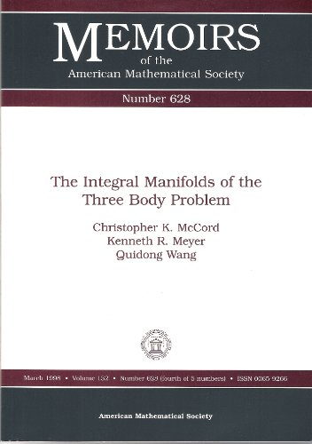 9780821806920: The Integral Manifolds of the Three Body Problem