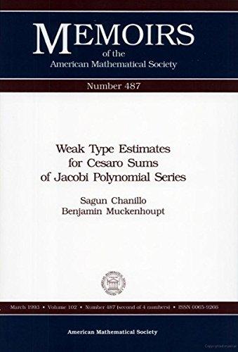 Weak Type Estimates for Cesaro Sums of Jacobi Polynomial Series (Paperback): Sagun Chanillo, ...