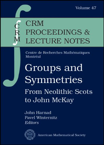 9780821844816: Groups and Symmetries (CRM Proceedings & Lecture Notes)