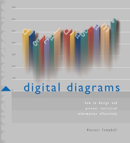 9780823015726: Digital Diagrams: How to Design and Present Statistical Information Effectively