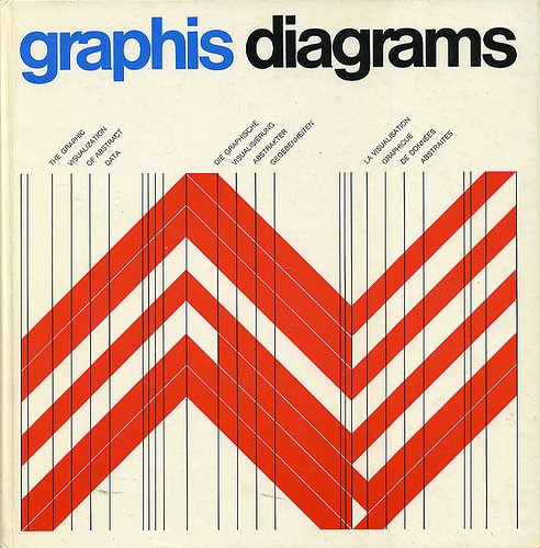 9780823021390: Graphis Diagrams