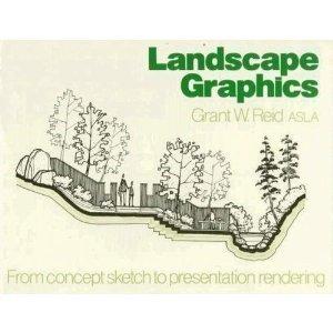 9780823073320: Landscape Graphics