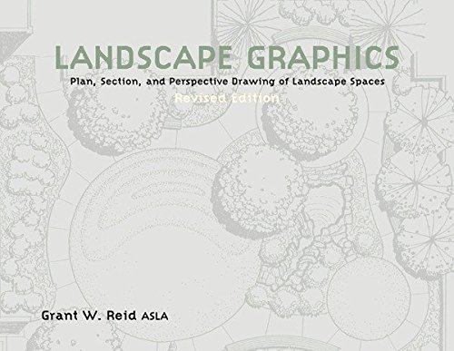 9780823073337: Landscape Graphics: Plan, Section, and Perspective Drawing of Landscape Spaces