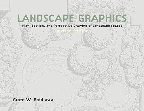 9780823073337: Landscape Graphics