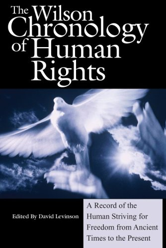 The Wilson Chronology of Human Rights (Wilson Chronology Series)