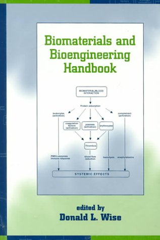 9780824703189: Biomaterials And Bioengineering Handbook