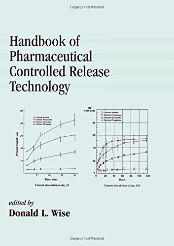 9780824703691: Handbook of Pharmaceutical Controlled Release Technology