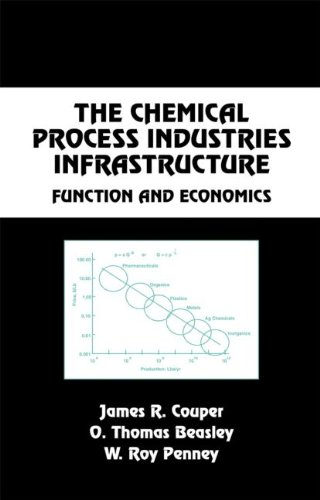 9780824704353: The Chemical Process Industries Infrastructure: Function and Economics