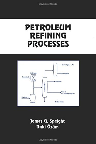 9780824705992: Petroleum Refining Processes (Chemical Industries)