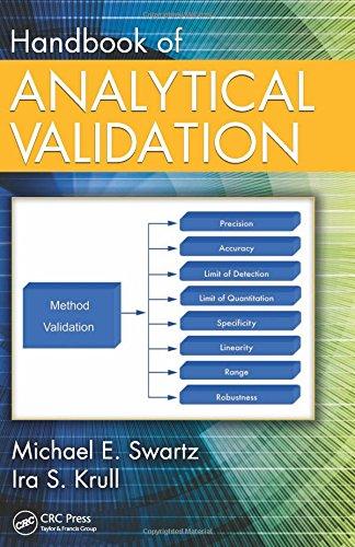 9780824706890: Handbook of Analytical Validation