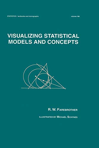 9780824707187: Visualizing Statistical Models And Concepts