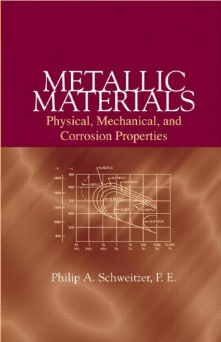 9780824708788: Metallic Materials: Physical, Mechanical, and Corrosion Properties (Corrosion Technology)