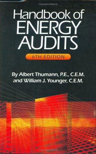 9780824709983: Handbook of Energy Audits