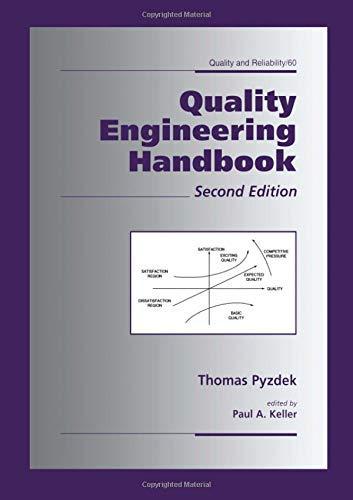 9780824748630: Quality Engineering Handbook