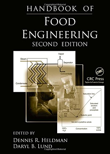 9780824753313: Handbook of Food Engineering, Second Edition (Food Science and Technology (CRC Press))