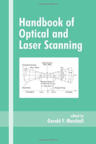 9780824755690: Handbook of Optical and Laser Scanning (Optical Science and Engineering)