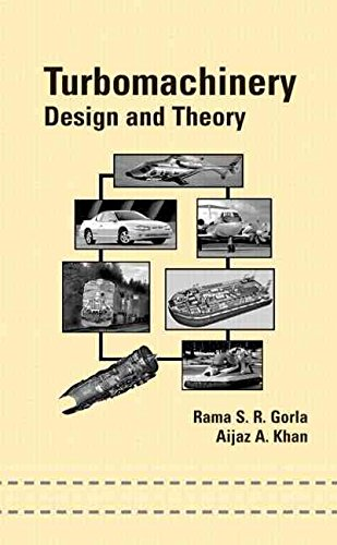9780824756369: Turbomachinery: Design and Theory