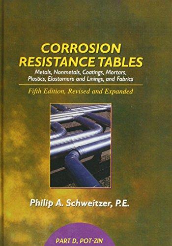 9780824756765: Corrosion Resist Table Part D