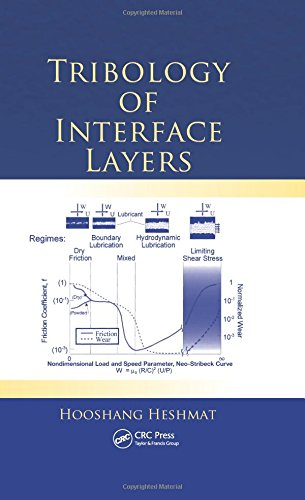 Tribology of Interface Layers: Hooshang Heshmat
