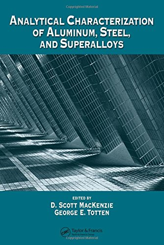Analytical Characterization of Aluminum, Steel, and Superalloys